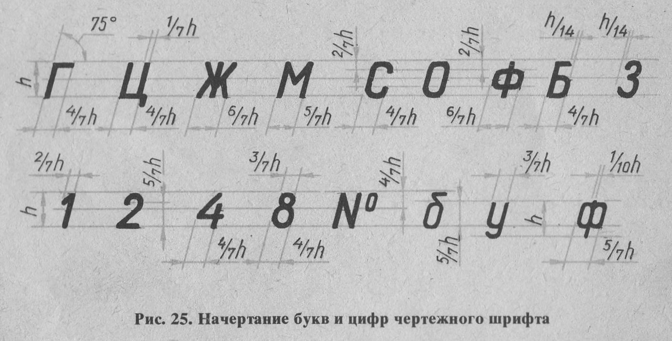 Размеры букв и цифр чертежного шрифта
